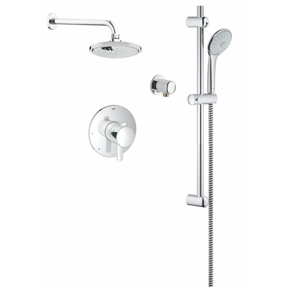 Grohe Canada Showers Shower Systems On Display | The Water Closet ...