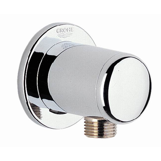 Grohe Canada 28672000 At The Water Closet Serving Toronto Ontario
